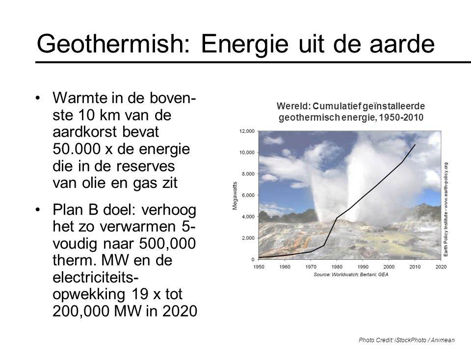 Wereld: Cumulatief geïnstalleerde geothermisch energie, 1950-2010