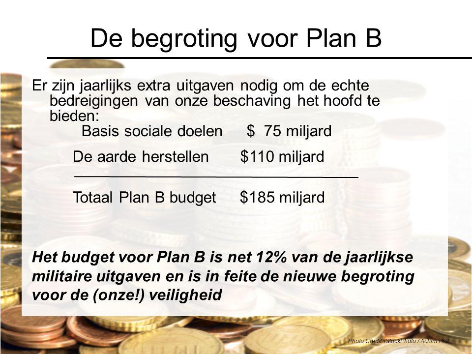De begroting voor Plan B