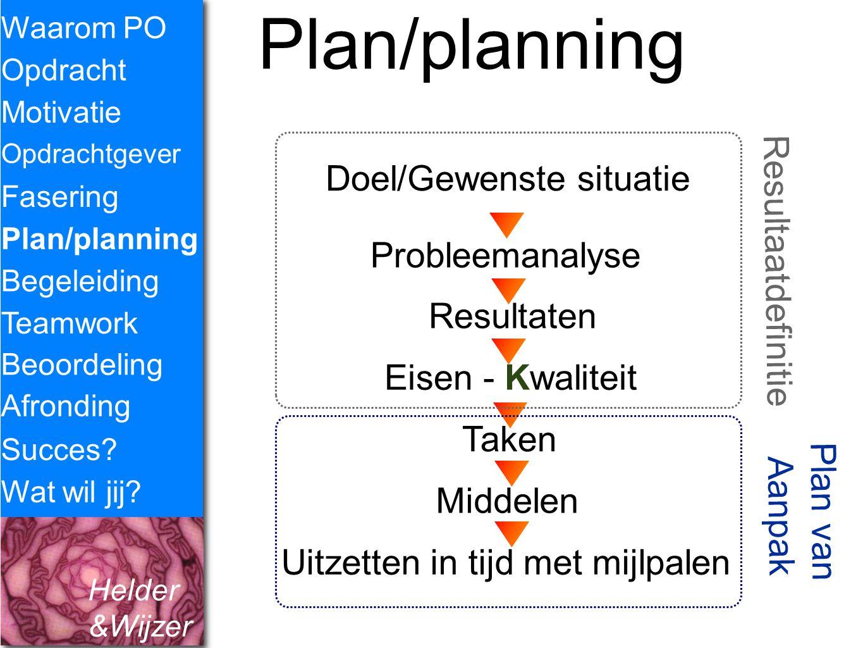 Plan/planning Doel/Gewenste situatie Resultaatdefinitie