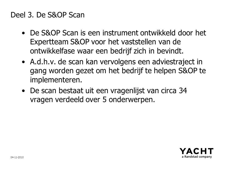Deel 3. De S&OP Scan
