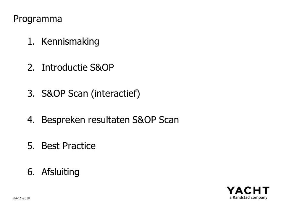 S&OP Scan (interactief) Bespreken resultaten S&OP Scan Best Practice