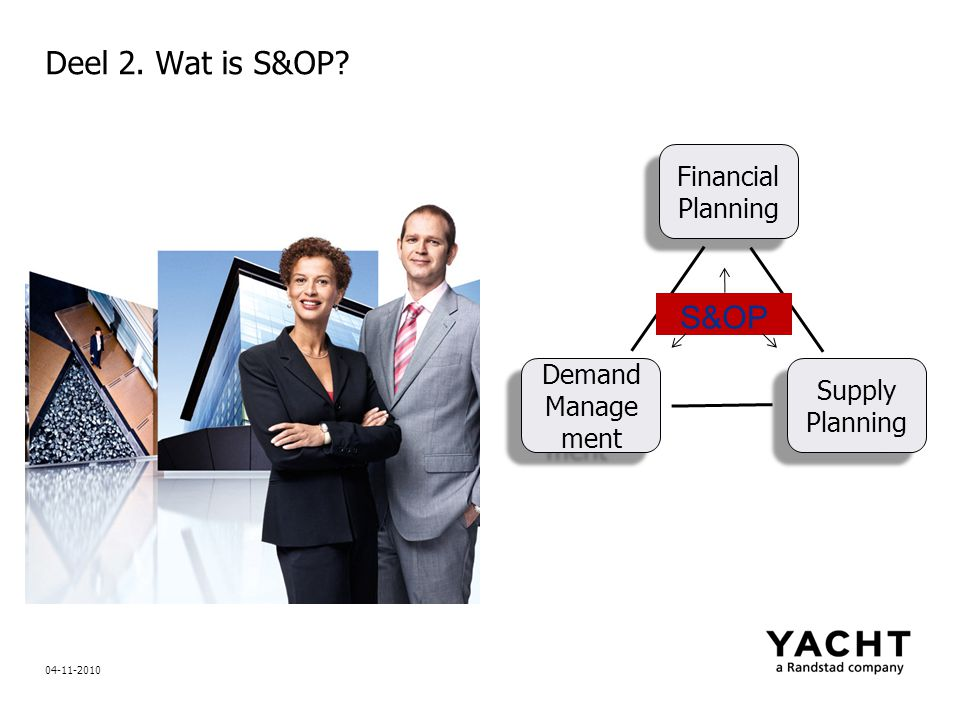 Deel 2. Wat is S&OP S&OP Financial Demand Supply Management Planning