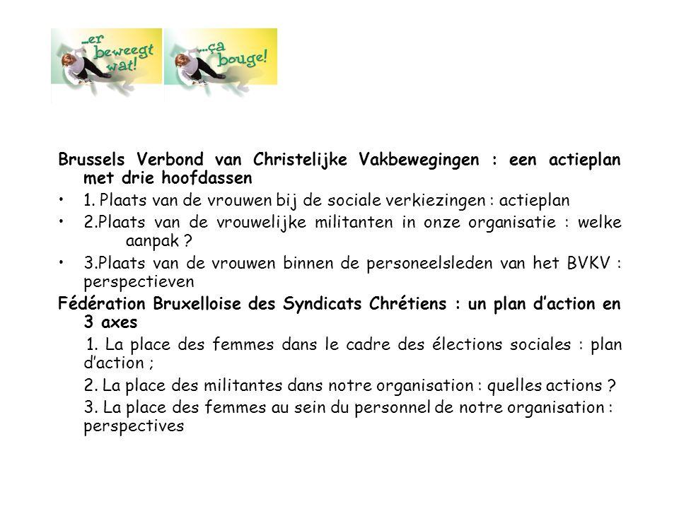 Brussels Verbond van Christelijke Vakbewegingen : een actieplan met drie hoofdassen
