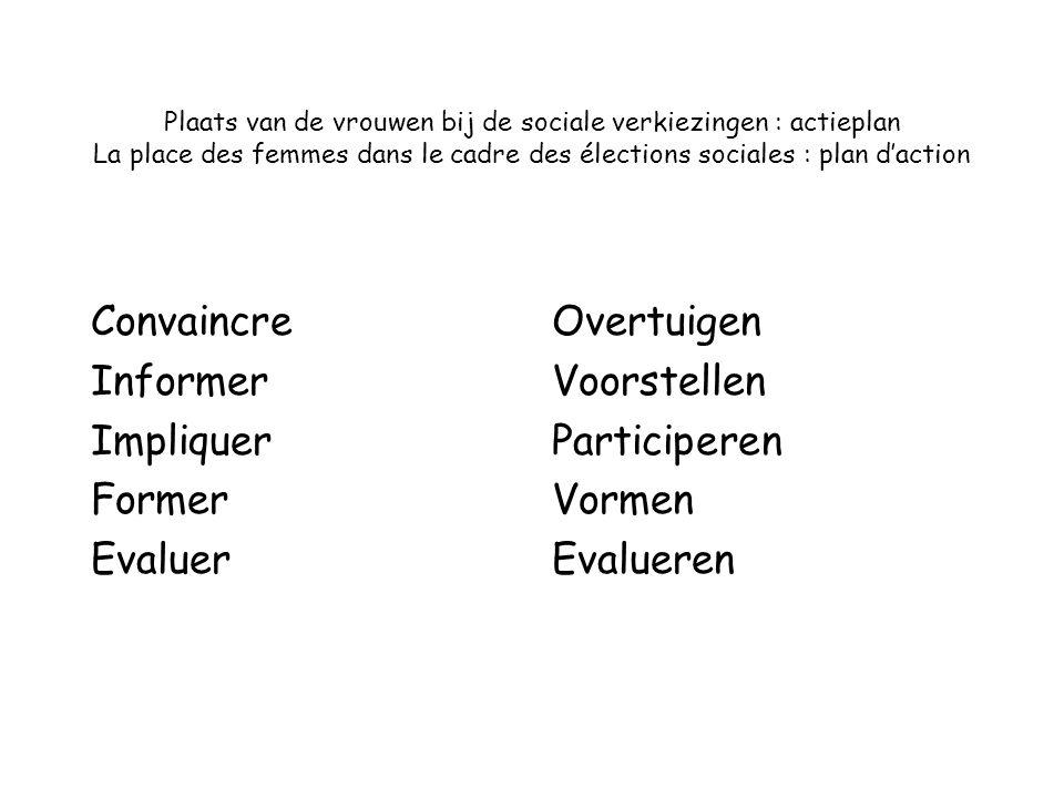 Convaincre Informer Impliquer Former Evaluer Overtuigen Voorstellen
