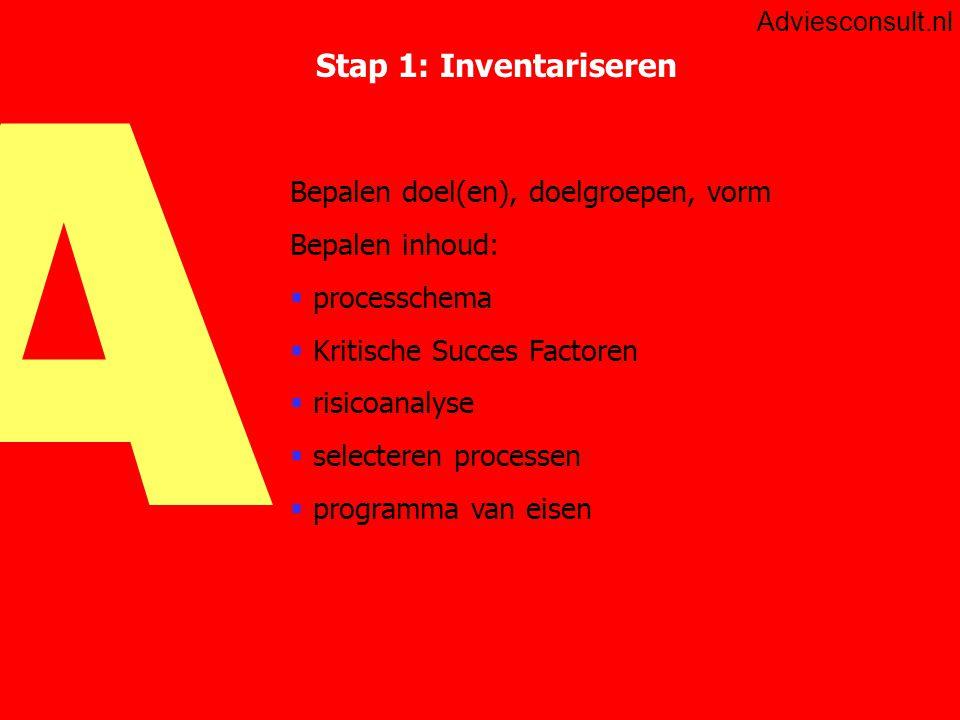 Stap 1: Inventariseren Bepalen doel(en), doelgroepen, vorm