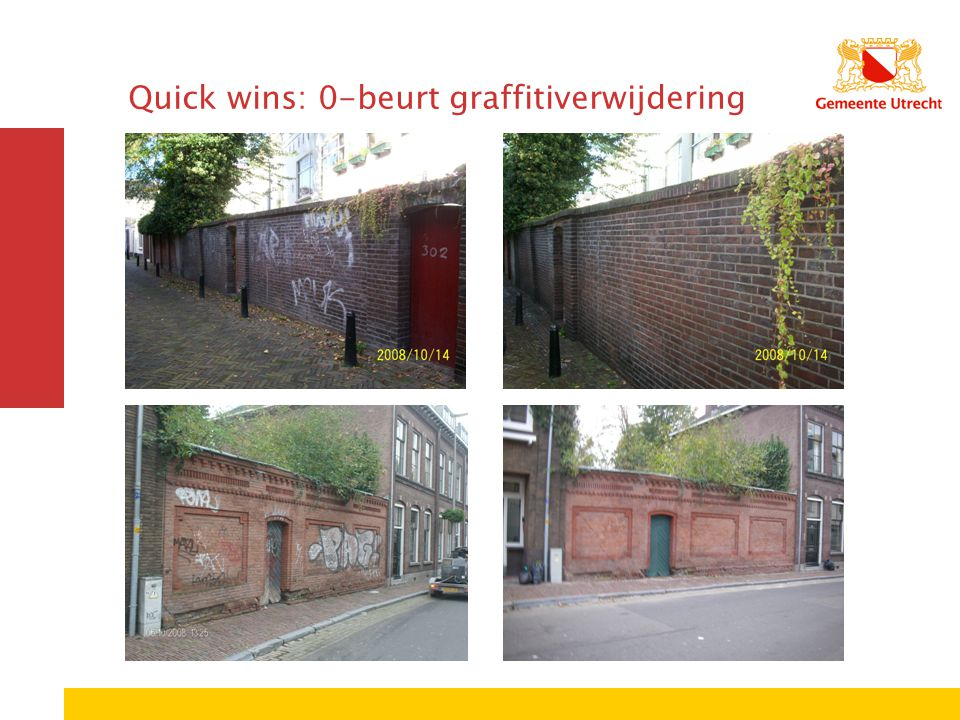 Quick wins: 0-beurt graffitiverwijdering