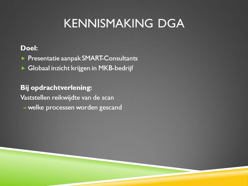 Kennismaking DGA Doel: Presentatie aanpak SMART-Consultants