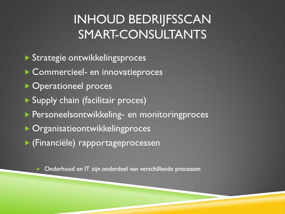 INHOUD BEDRIJFsSCAN SMART-Consultants
