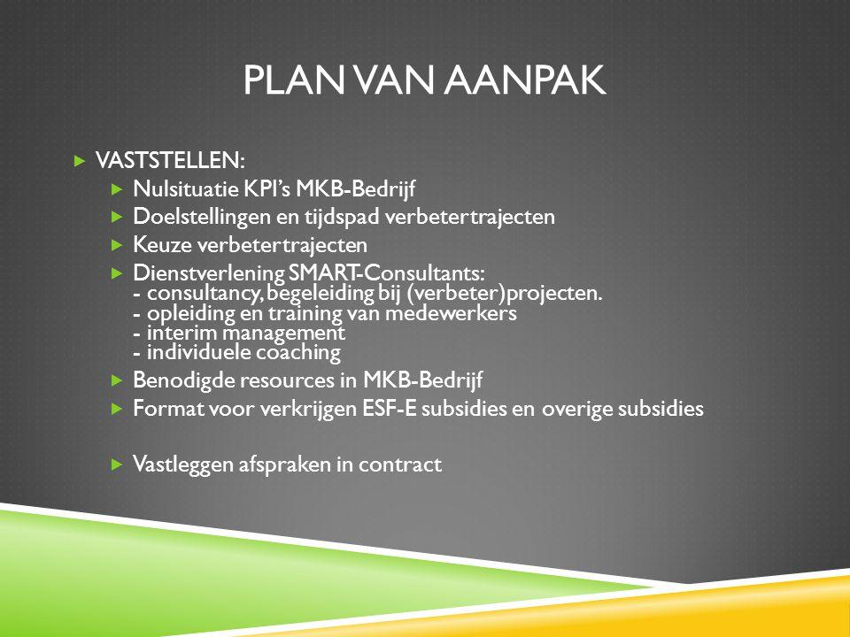 Plan van Aanpak VASTSTELLEN: Nulsituatie KPI's MKB-Bedrijf