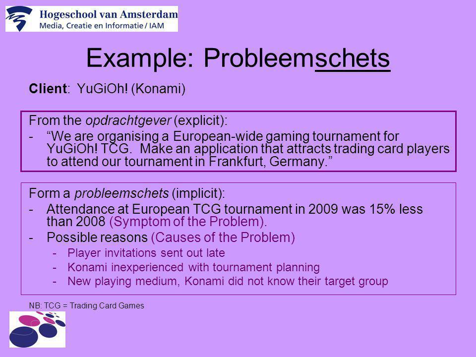 Example: Probleemschets