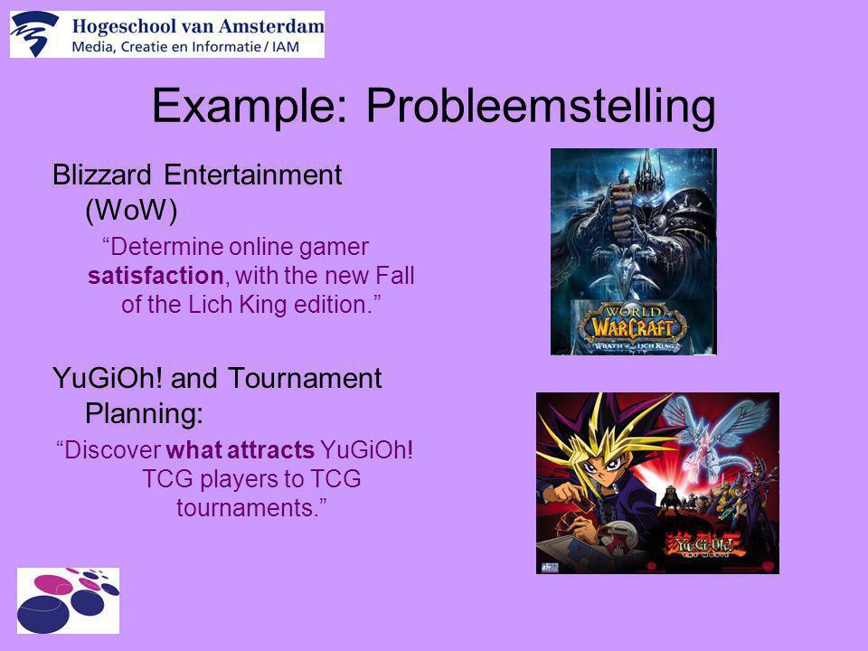 Example: Probleemstelling