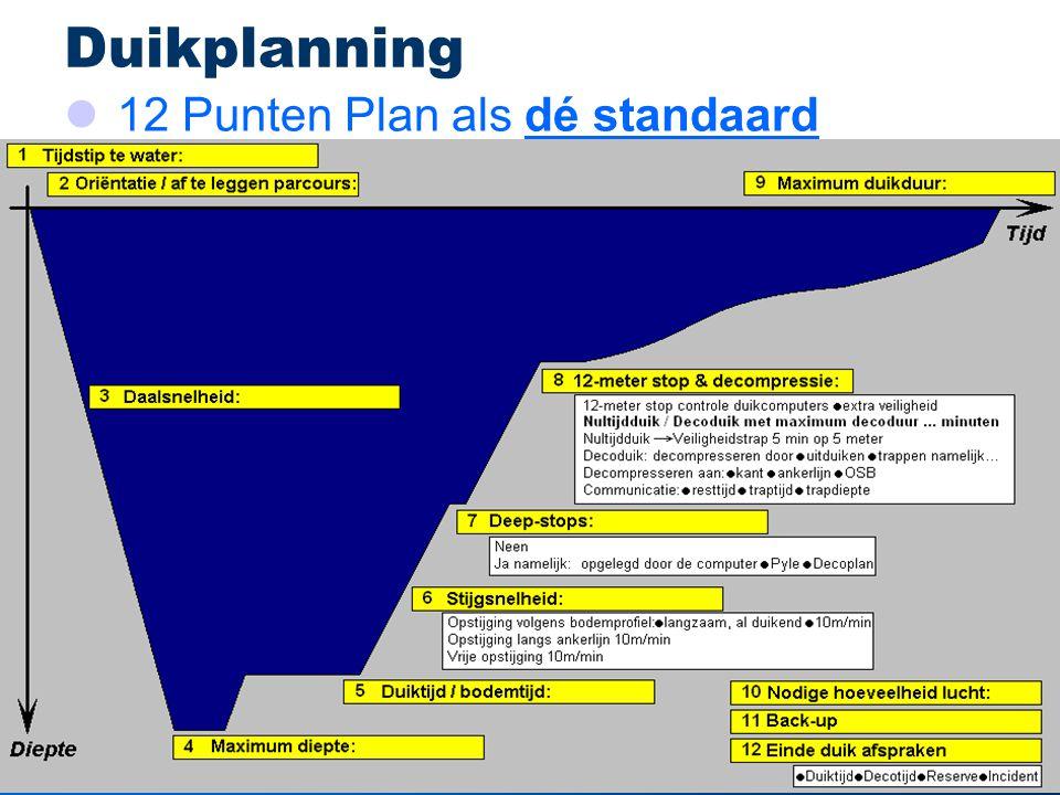 Edit-ontwerpcel Praktisch duiken K3*D - versie 2 maart 2003
