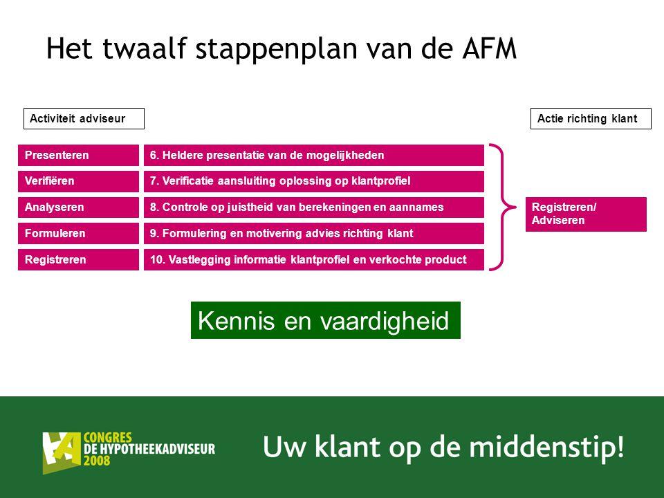 Het twaalf stappenplan van de AFM