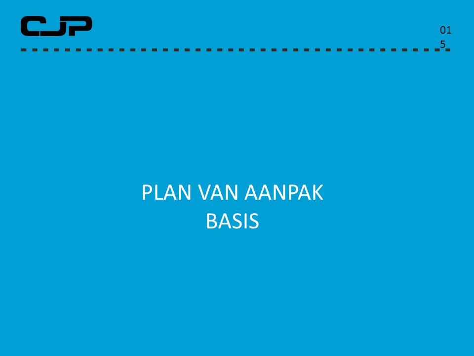 01515 Plan van aanpak Basis