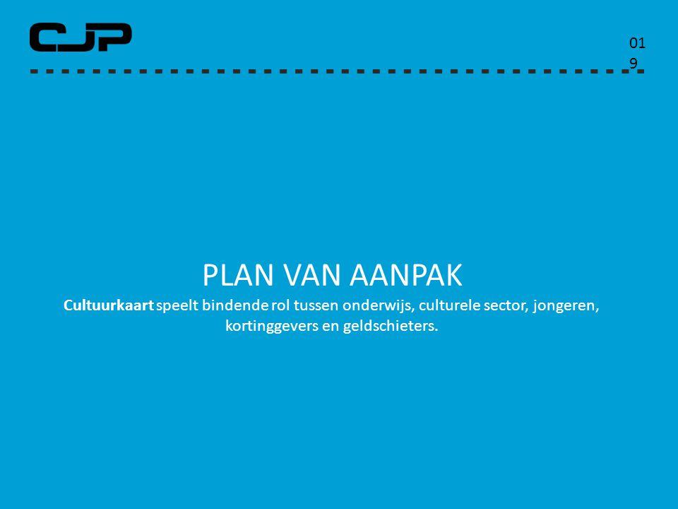 01919 Plan van aanpak.