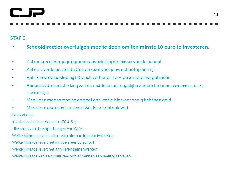23 stap 2. Schooldirecties overtuigen mee te doen om ten minste 10 euro te investeren.