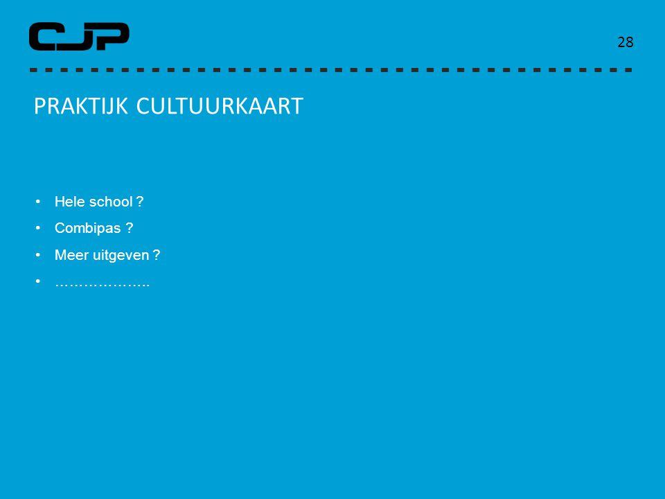 praktijk Cultuurkaart