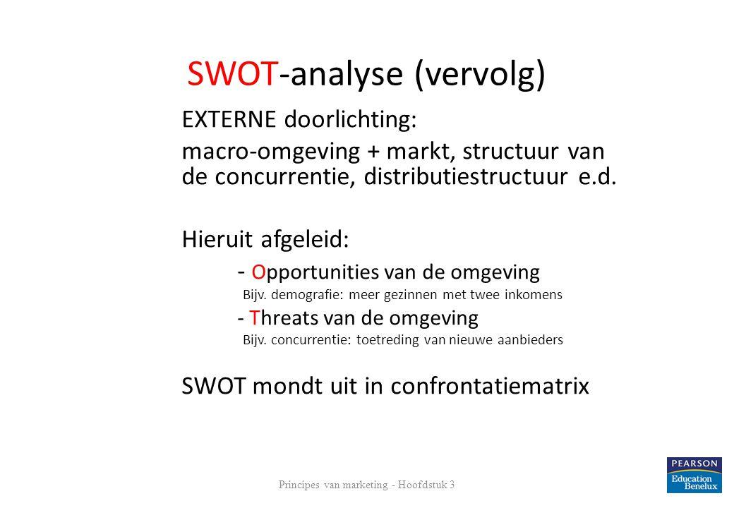 SWOT-analyse (vervolg)