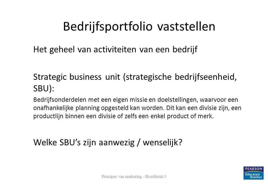 Bedrijfsportfolio vaststellen