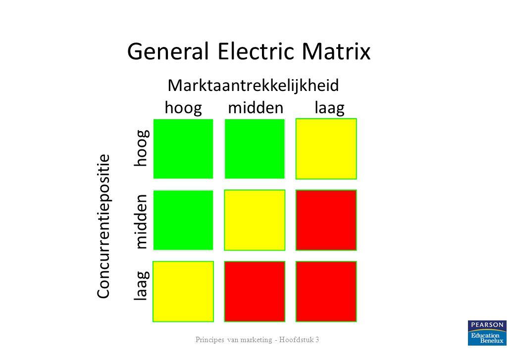 General Electric Matrix