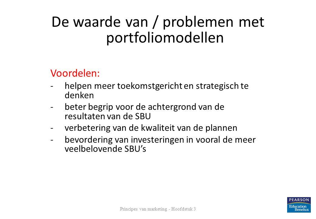 De waarde van / problemen met portfoliomodellen