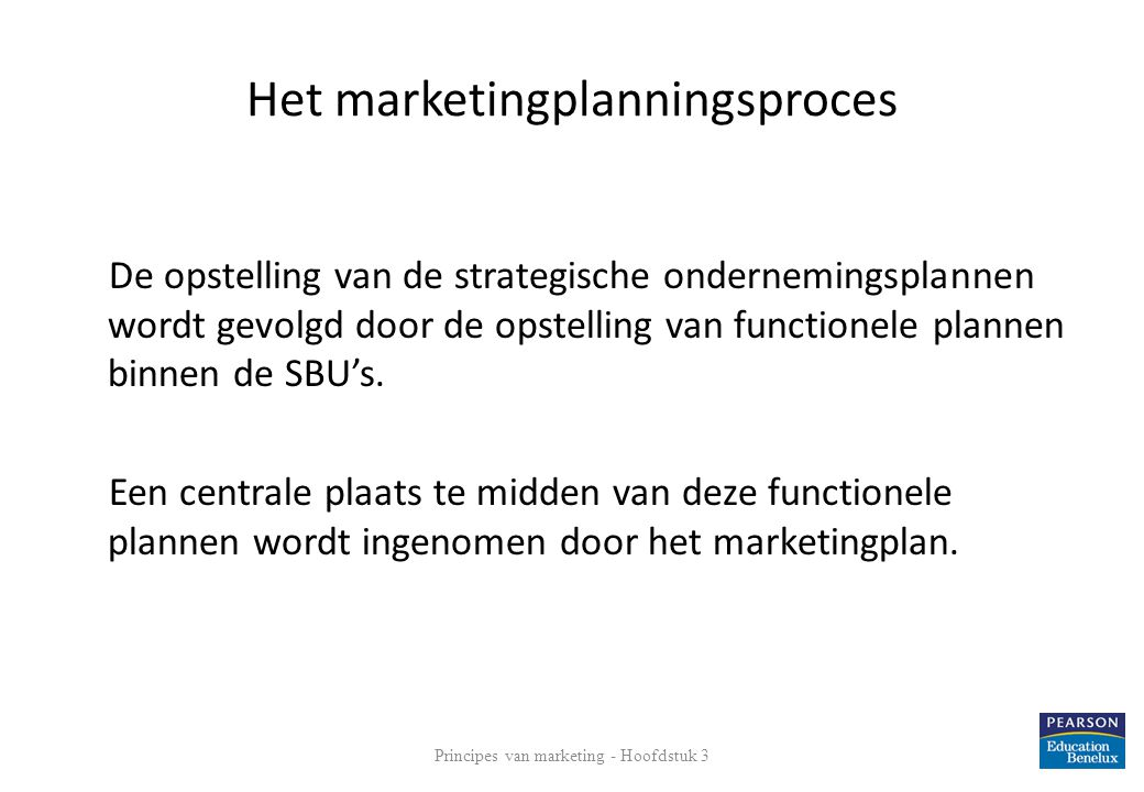 Het marketingplanningsproces