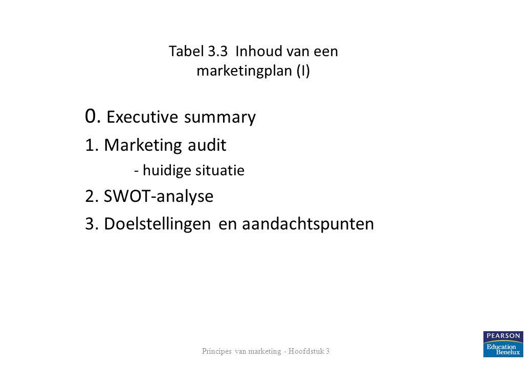 Tabel 3.3 Inhoud van een marketingplan (I)