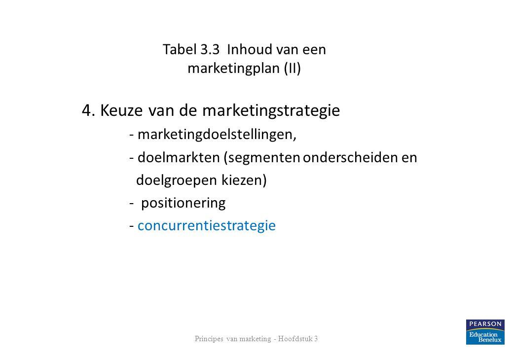 Tabel 3.3 Inhoud van een marketingplan (II)