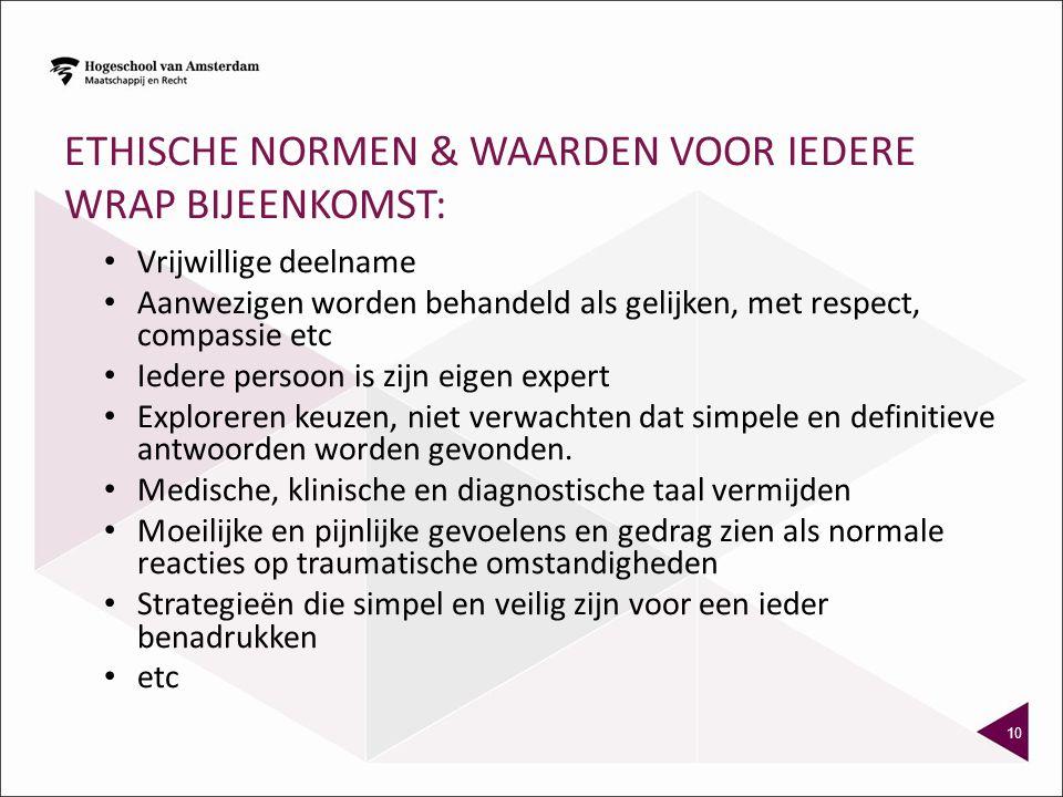Ethische normen & waarden voor iedere WRAP bijeenkomst: