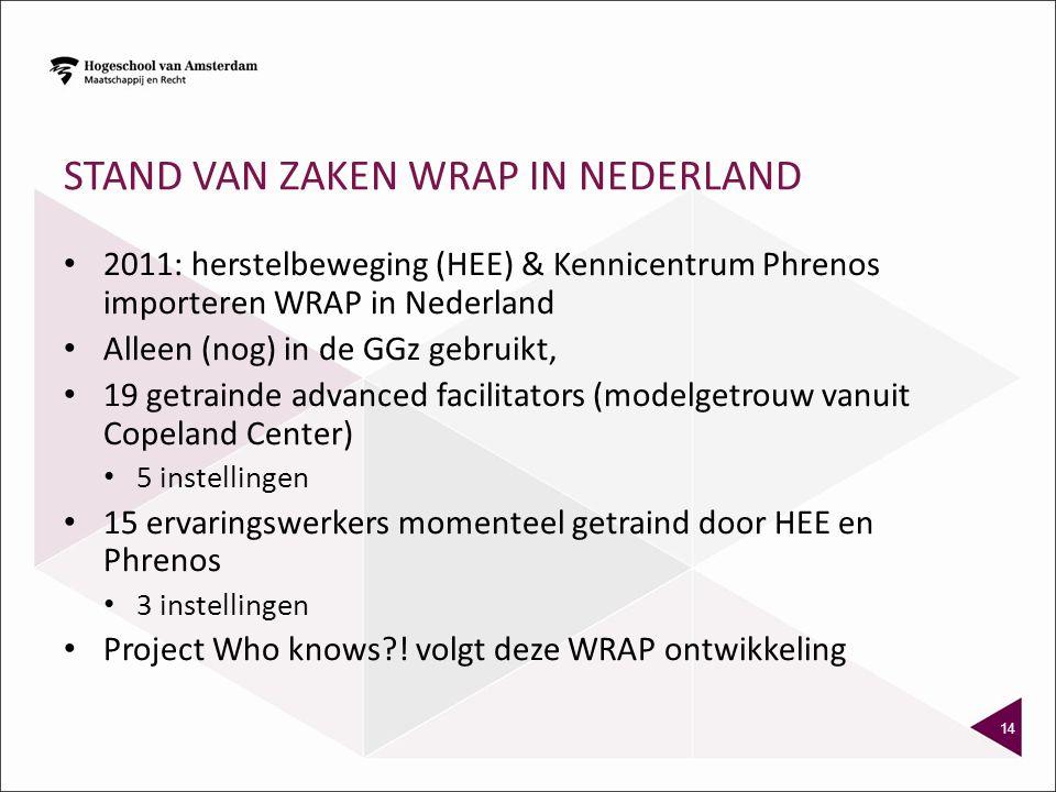 Stand van zaken wrap in Nederland