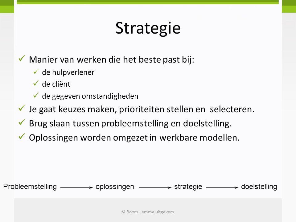 Strategie Manier van werken die het beste past bij: