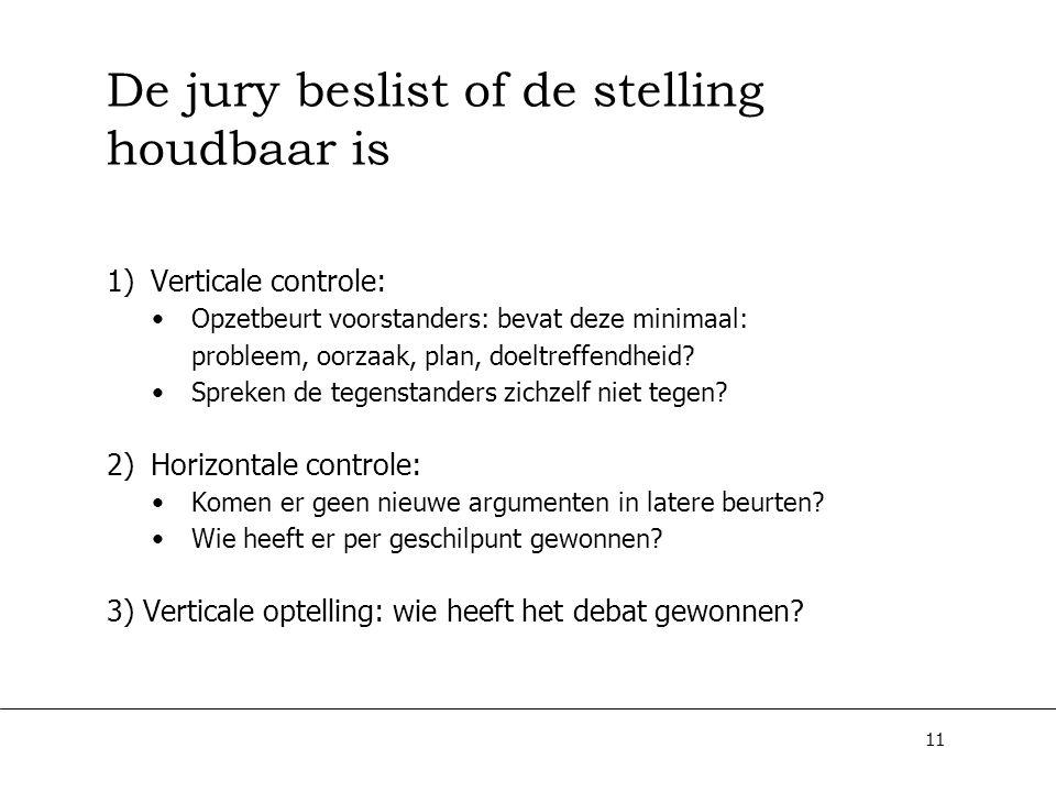 De jury beslist of de stelling houdbaar is
