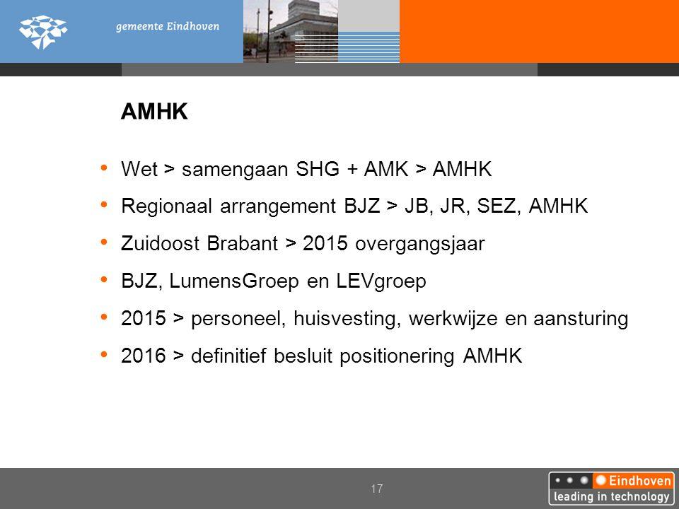 AMHK Wet > samengaan SHG + AMK > AMHK