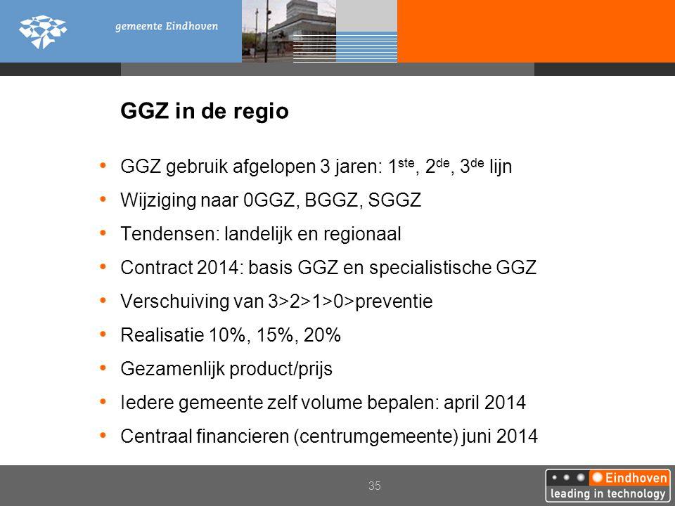 GGZ in de regio GGZ gebruik afgelopen 3 jaren: 1ste, 2de, 3de lijn