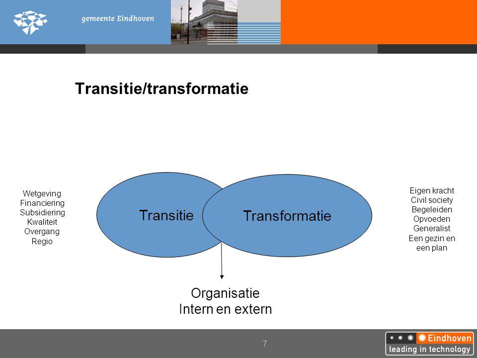 Transitie/transformatie