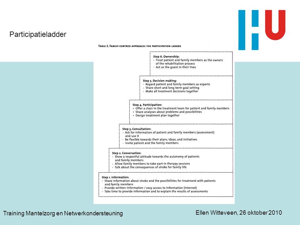 Participatieladder Training Mantelzorg en Netwerkondersteuning