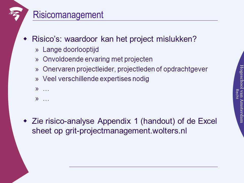 Risicomanagement Risico's: waardoor kan het project mislukken