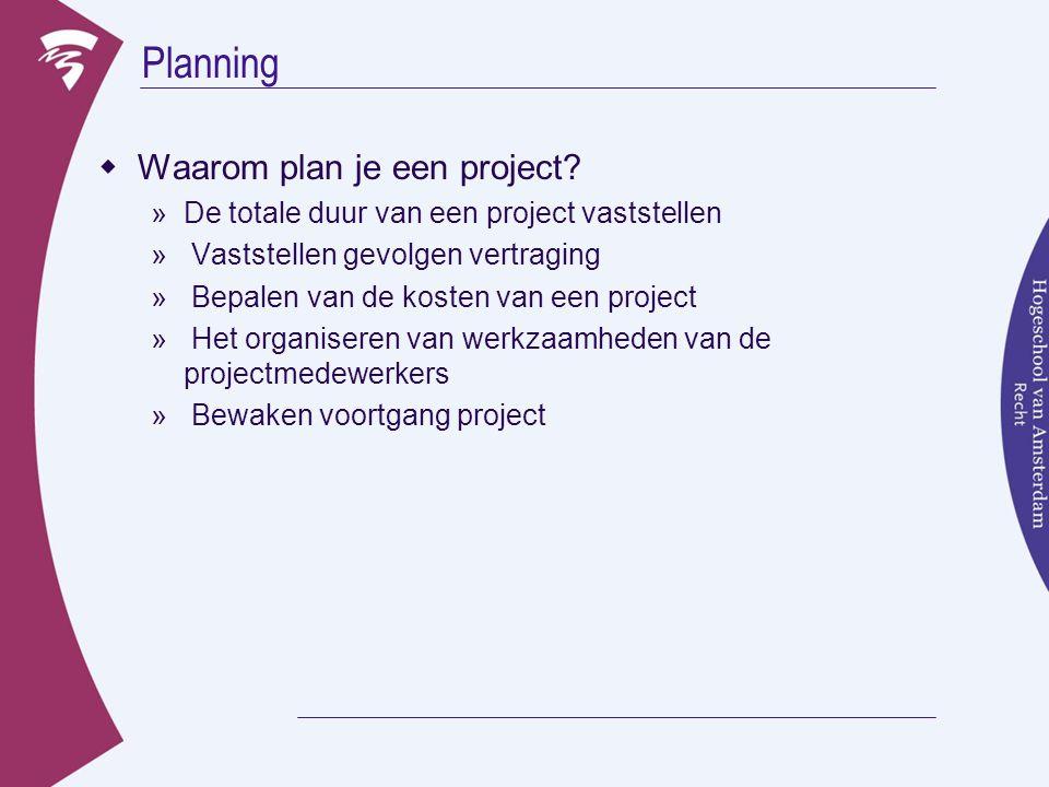 Planning Waarom plan je een project