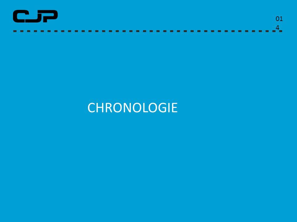 01414 CHRONOLOGIE
