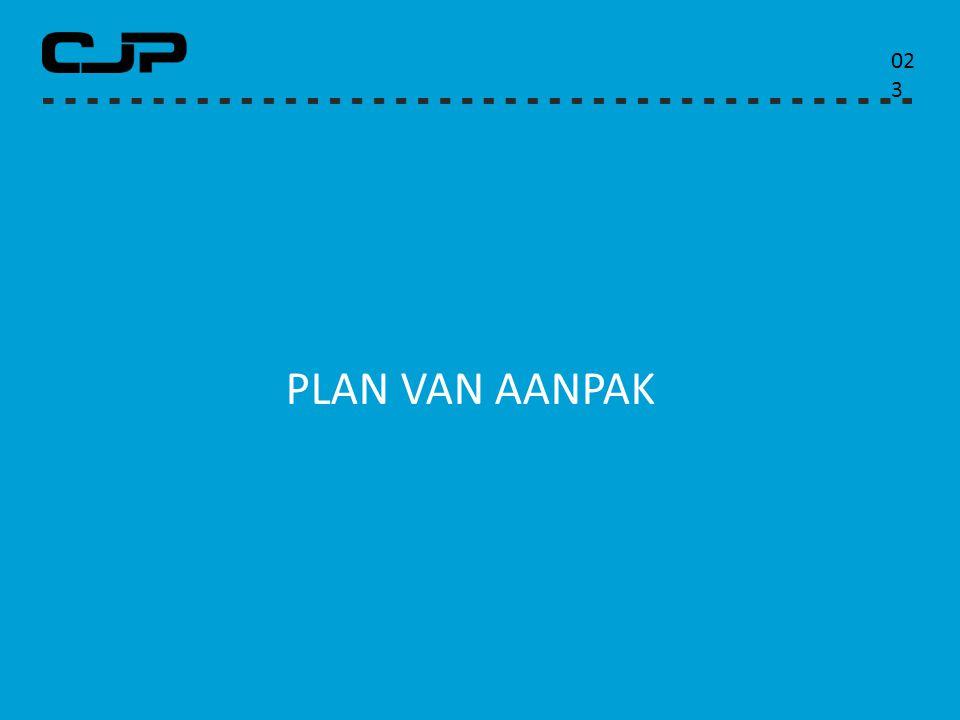 02323 Plan van aanpak