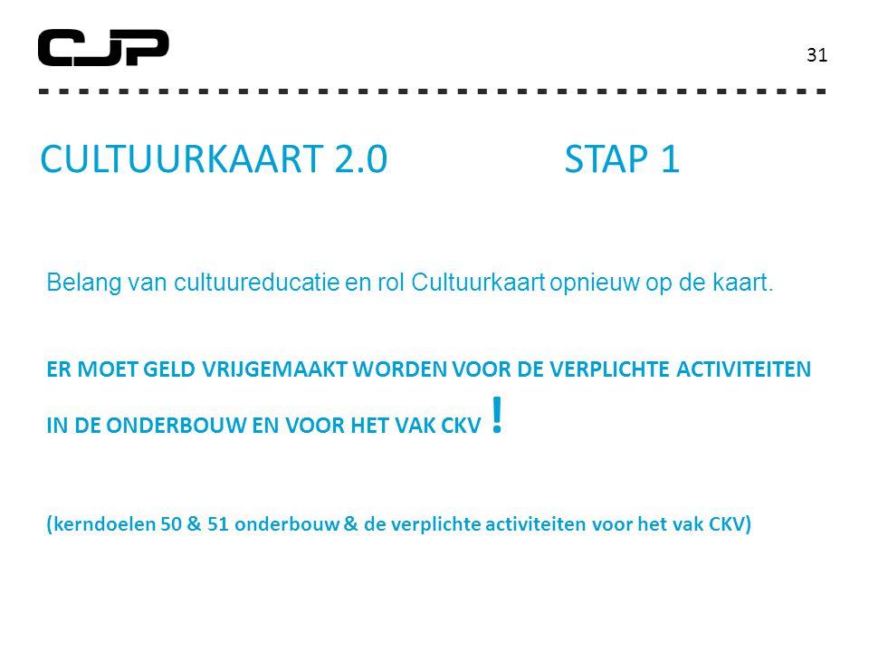 31 Cultuurkaart 2.0 stap 1. Belang van cultuureducatie en rol Cultuurkaart opnieuw op de kaart.