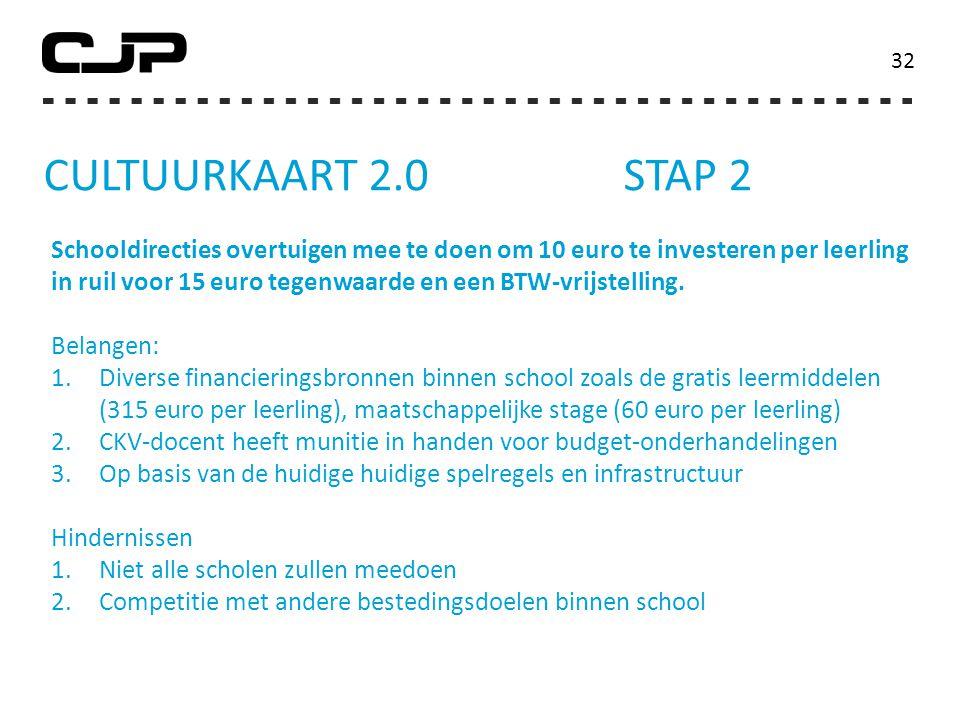 32 Cultuurkaart 2.0 stap 2.