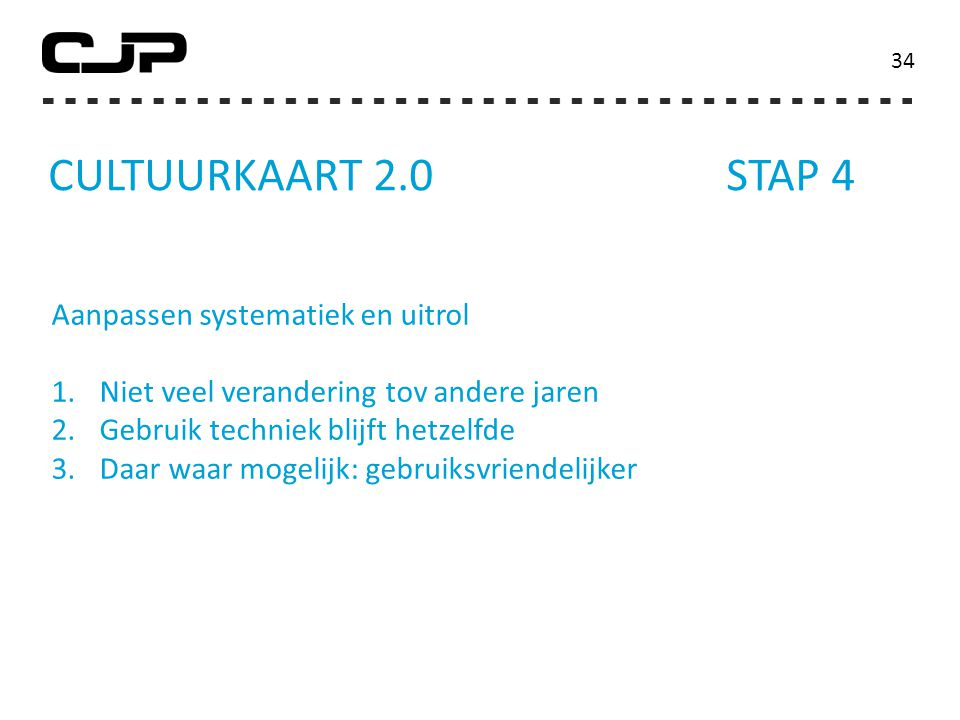 Cultuurkaart 2.0 stap 4 Aanpassen systematiek en uitrol