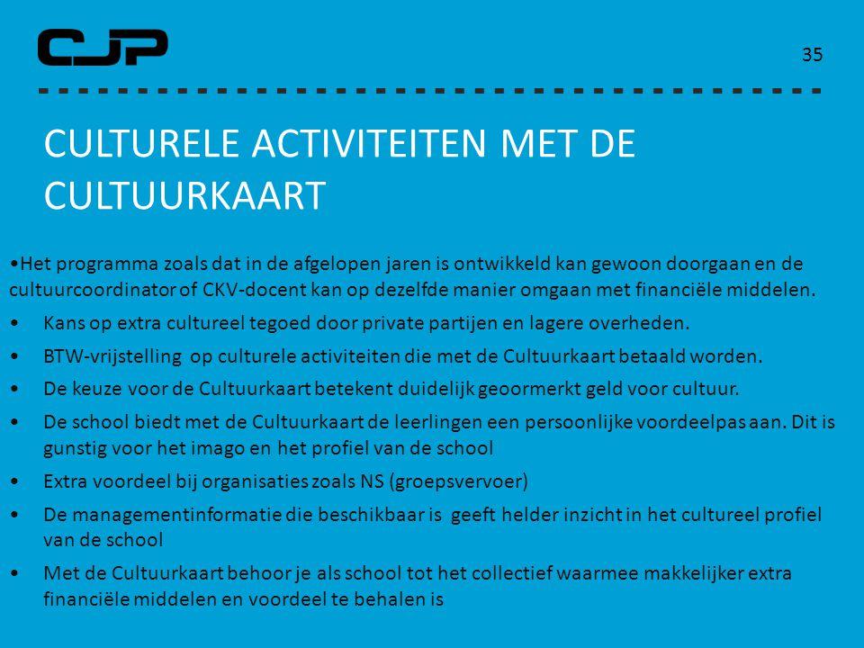 Culturele activiteiten met de Cultuurkaart