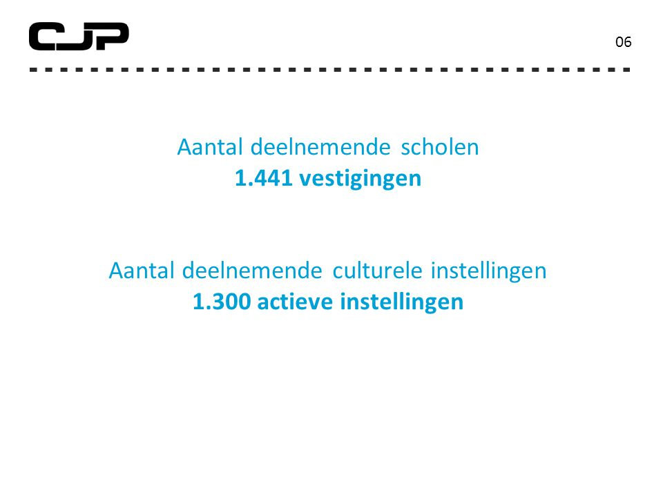 1.441 vestigingen 1.300 actieve instellingen