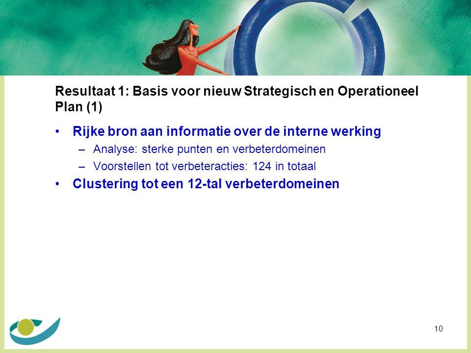 Resultaat 1: Basis voor nieuw Strategisch en Operationeel Plan (1)