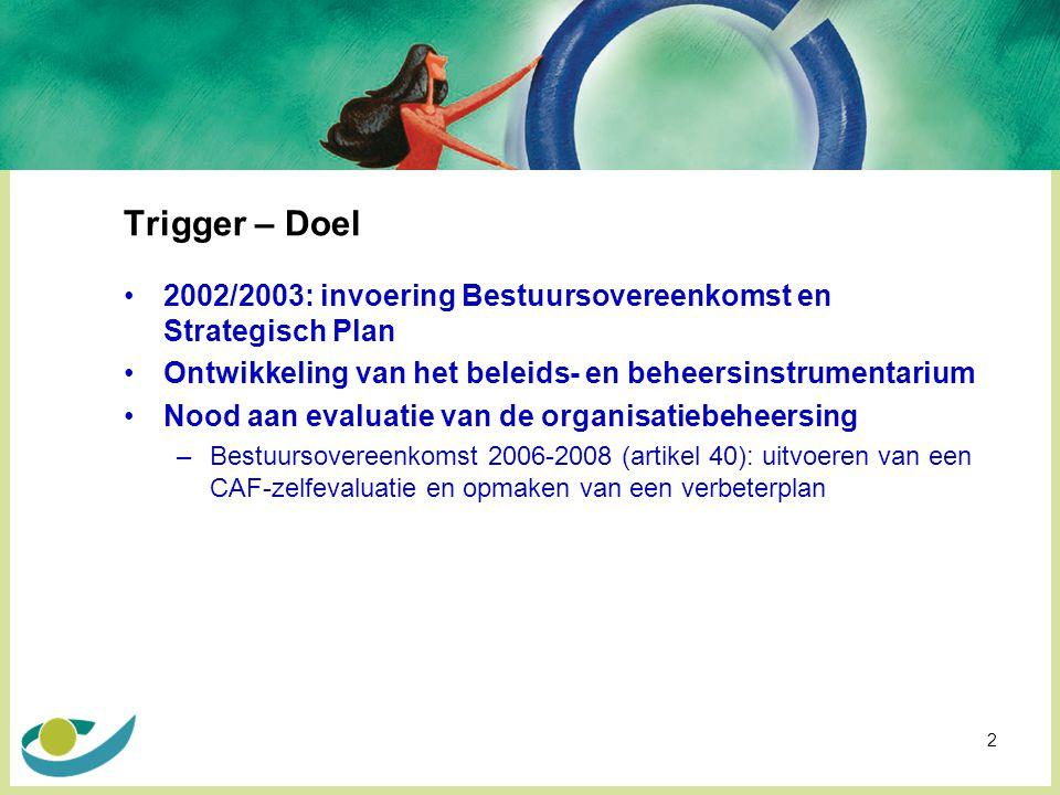 Trigger – Doel 2002/2003: invoering Bestuursovereenkomst en Strategisch Plan. Ontwikkeling van het beleids- en beheersinstrumentarium.