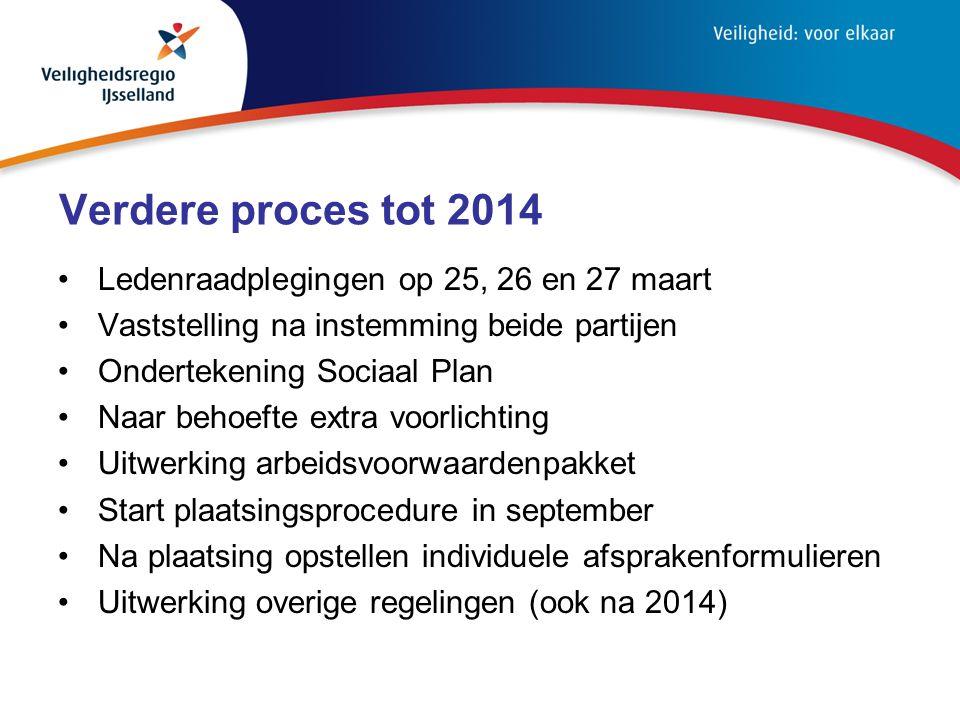 Verdere proces tot 2014 Ledenraadplegingen op 25, 26 en 27 maart