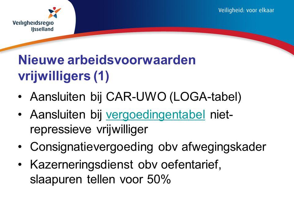 Nieuwe arbeidsvoorwaarden vrijwilligers (1)
