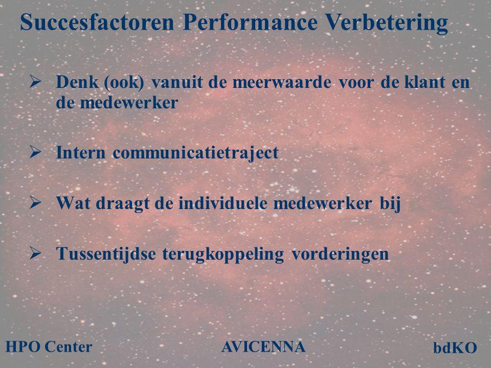 Succesfactoren Performance Verbetering
